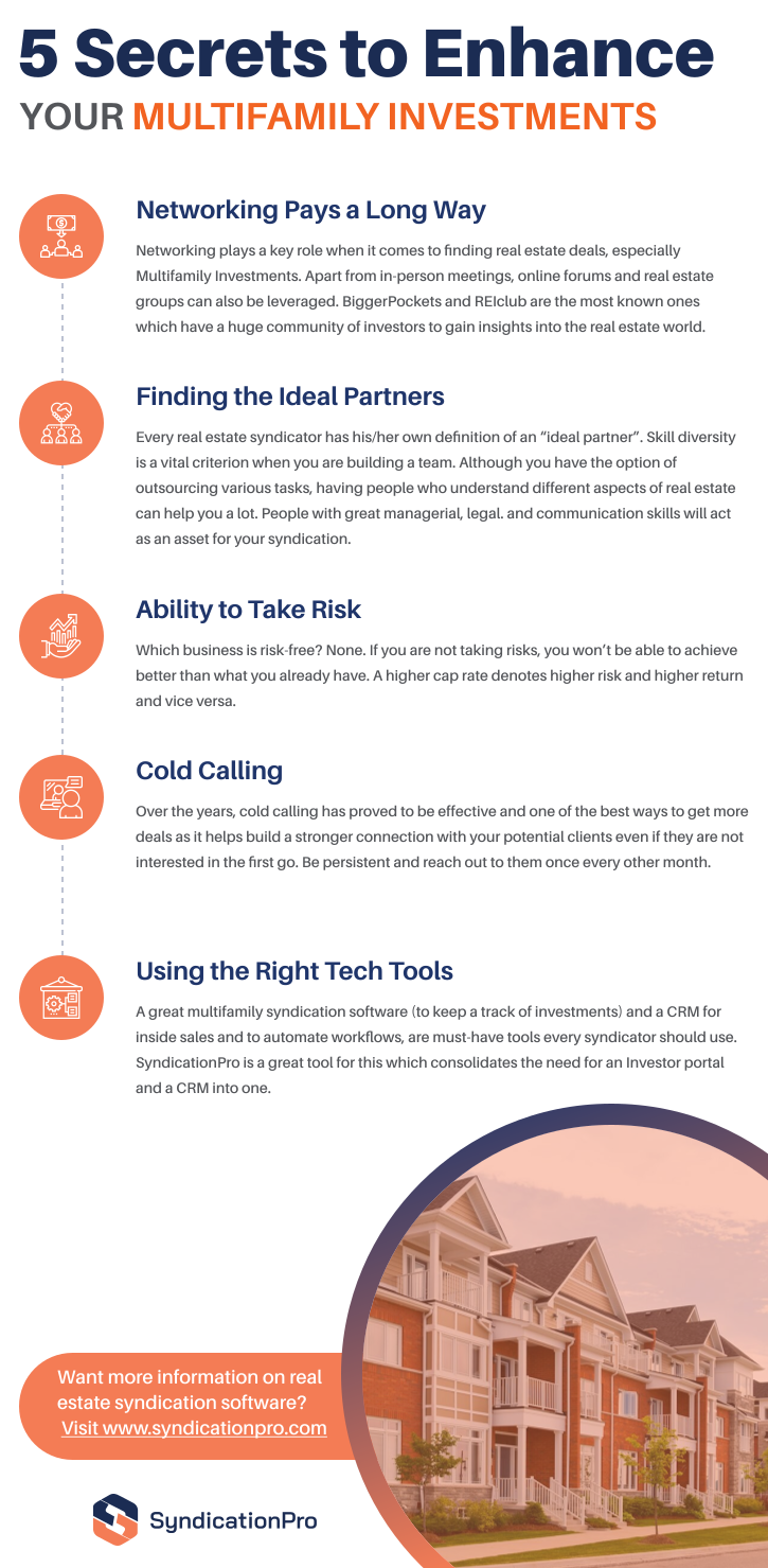5 Secrets to Enhance Your Multifamily Investments - Infographic